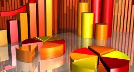 Survey vs Analytics: Balancing Conflicting Blog Stats